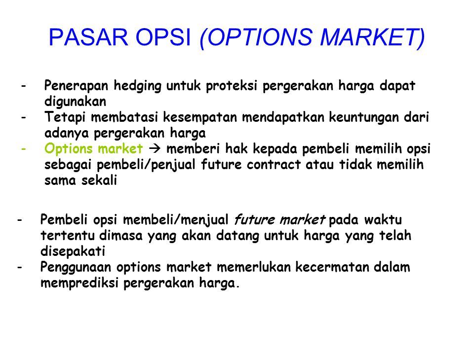 PASAR OPSI (OPTIONS MARKET)