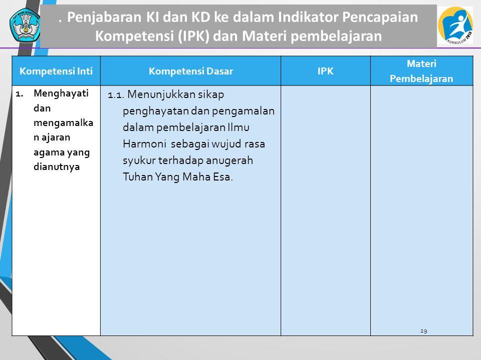 . Penjabaran KI dan KD ke dalam Indikator Pencapaian Kompetensi (IPK) dan Materi pembelajaran