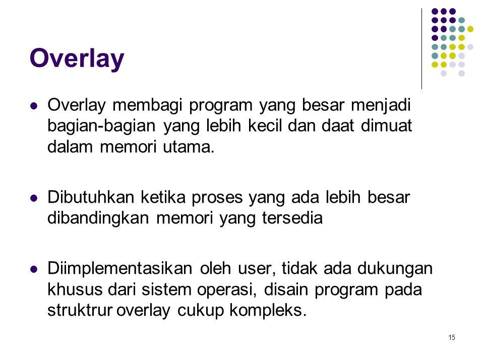 Overlay Overlay membagi program yang besar menjadi bagian-bagian yang lebih kecil dan daat dimuat dalam memori utama.