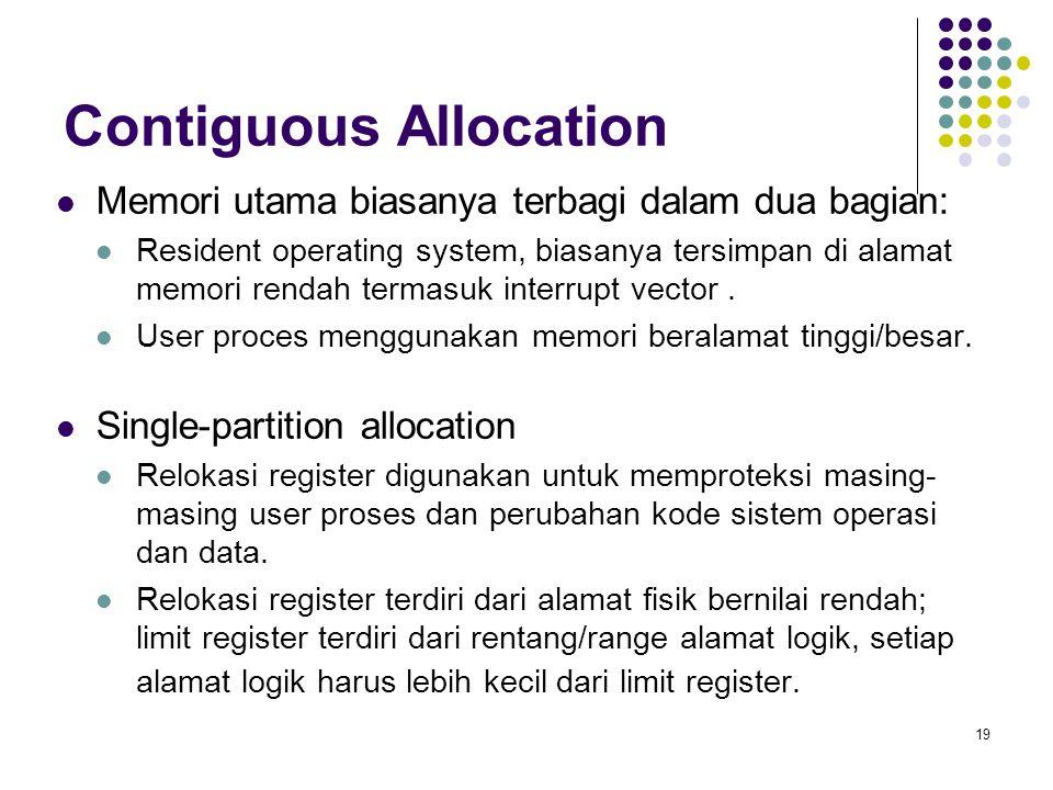 Contiguous Allocation