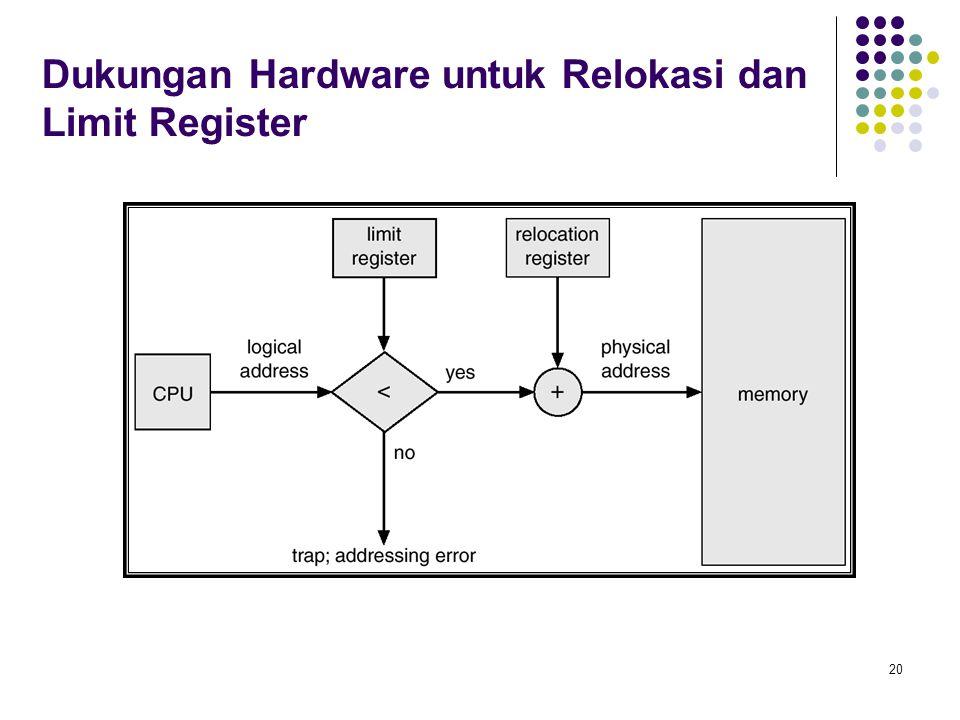 Dukungan Hardware untuk Relokasi dan Limit Register