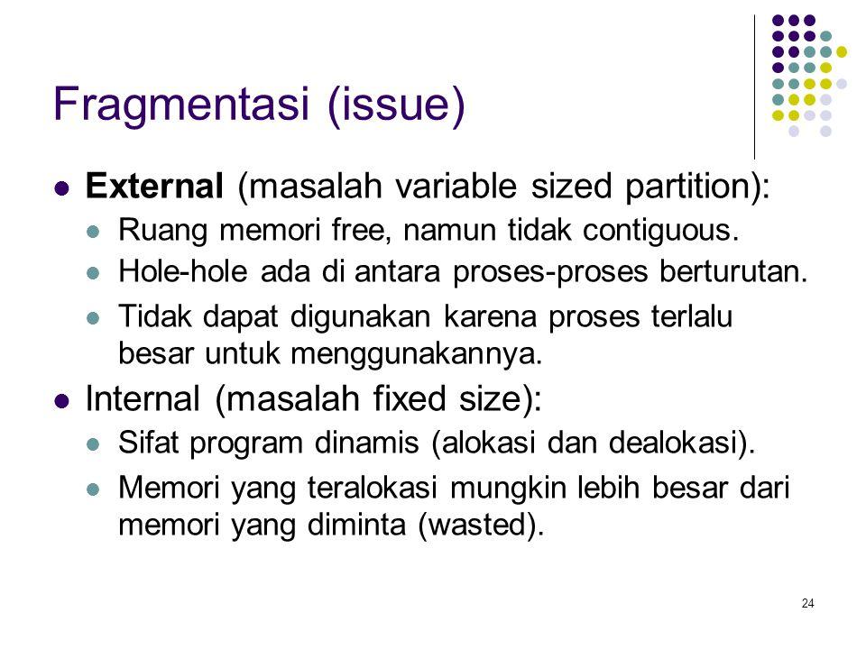 Fragmentasi (issue) External (masalah variable sized partition):