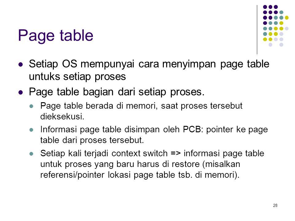 Page table Setiap OS mempunyai cara menyimpan page table untuks setiap proses. Page table bagian dari setiap proses.