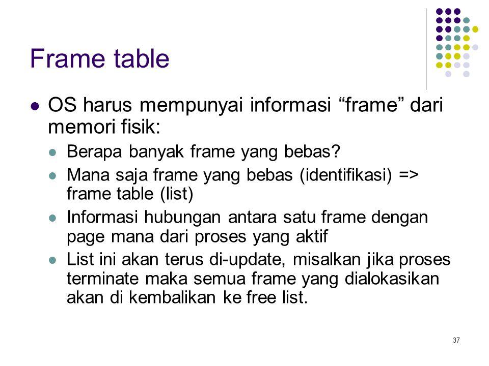 Frame table OS harus mempunyai informasi frame dari memori fisik: