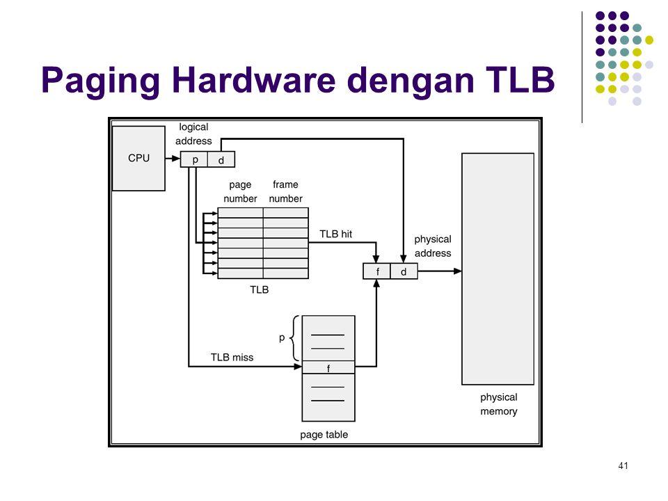Paging Hardware dengan TLB