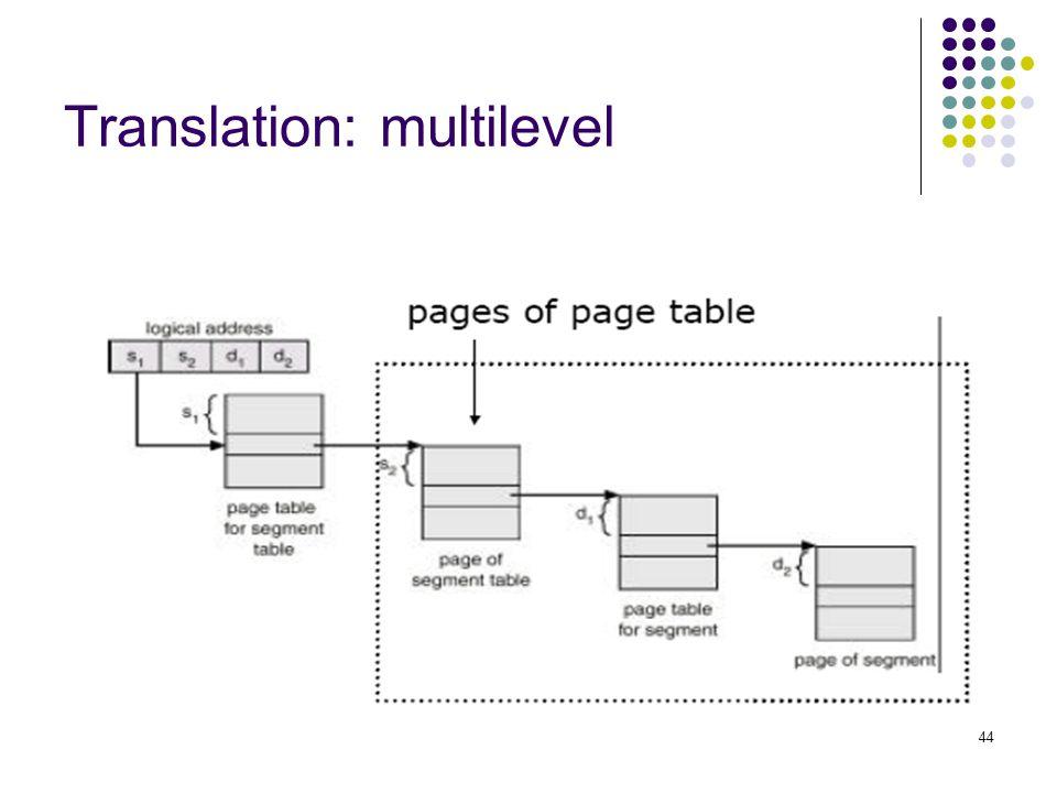 Translation: multilevel