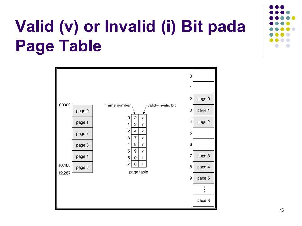 Valid (v) or Invalid (i) Bit pada Page Table