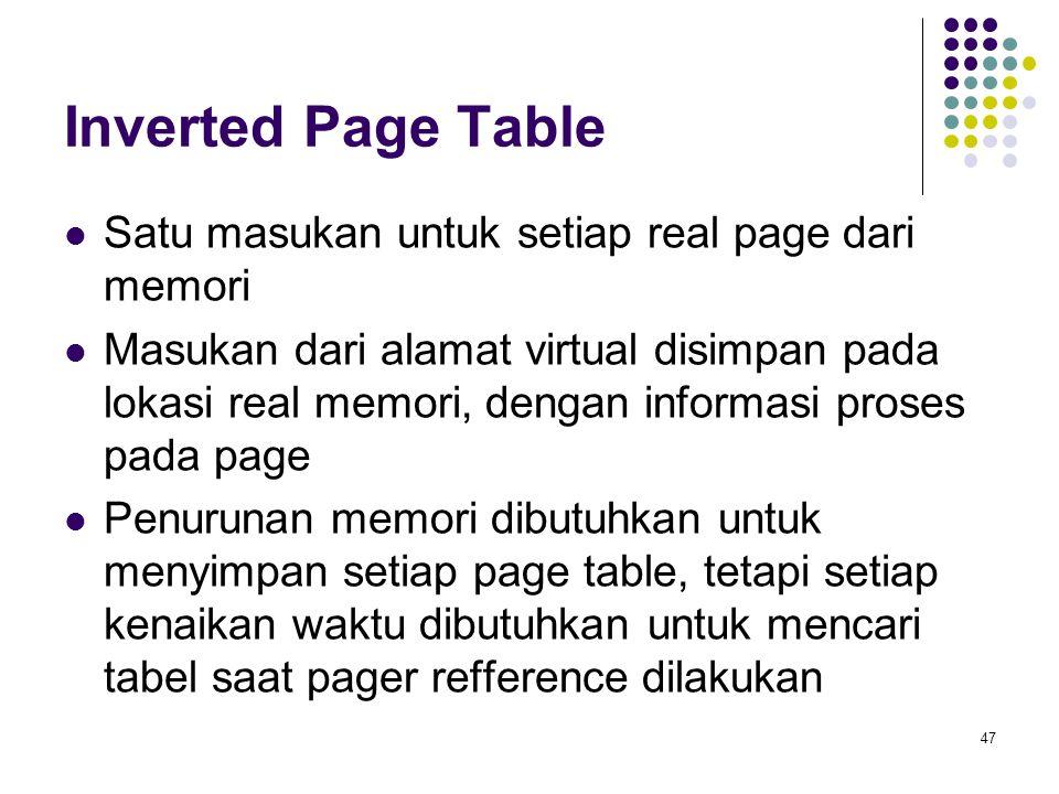 Inverted Page Table Satu masukan untuk setiap real page dari memori