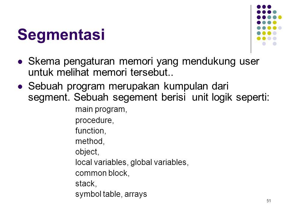 Segmentasi Skema pengaturan memori yang mendukung user untuk melihat memori tersebut..