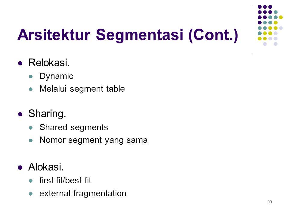 Arsitektur Segmentasi (Cont.)