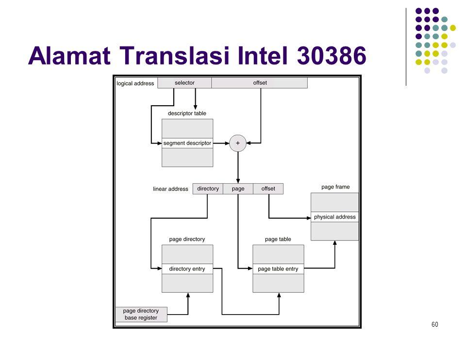 Alamat Translasi Intel 30386