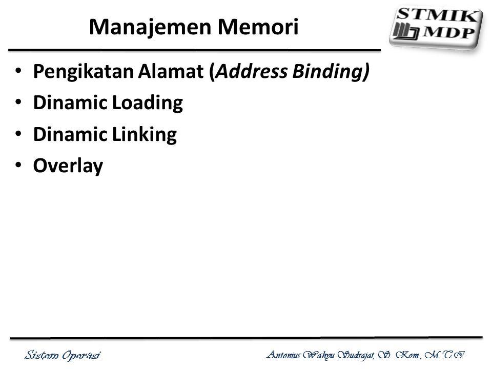 Manajemen Memori Pengikatan Alamat (Address Binding) Dinamic Loading