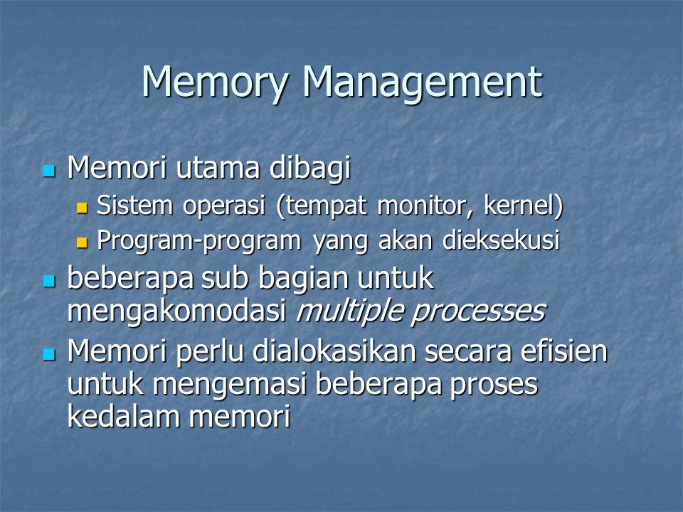 Memory Management Memori utama dibagi
