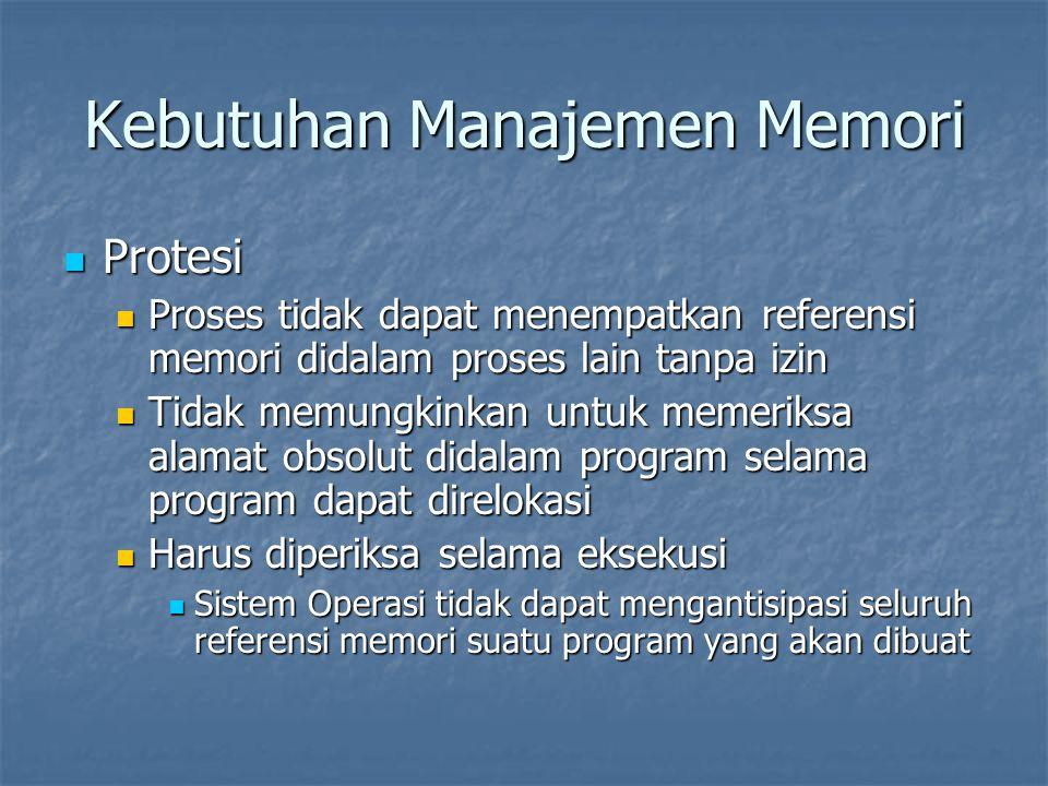 Kebutuhan Manajemen Memori