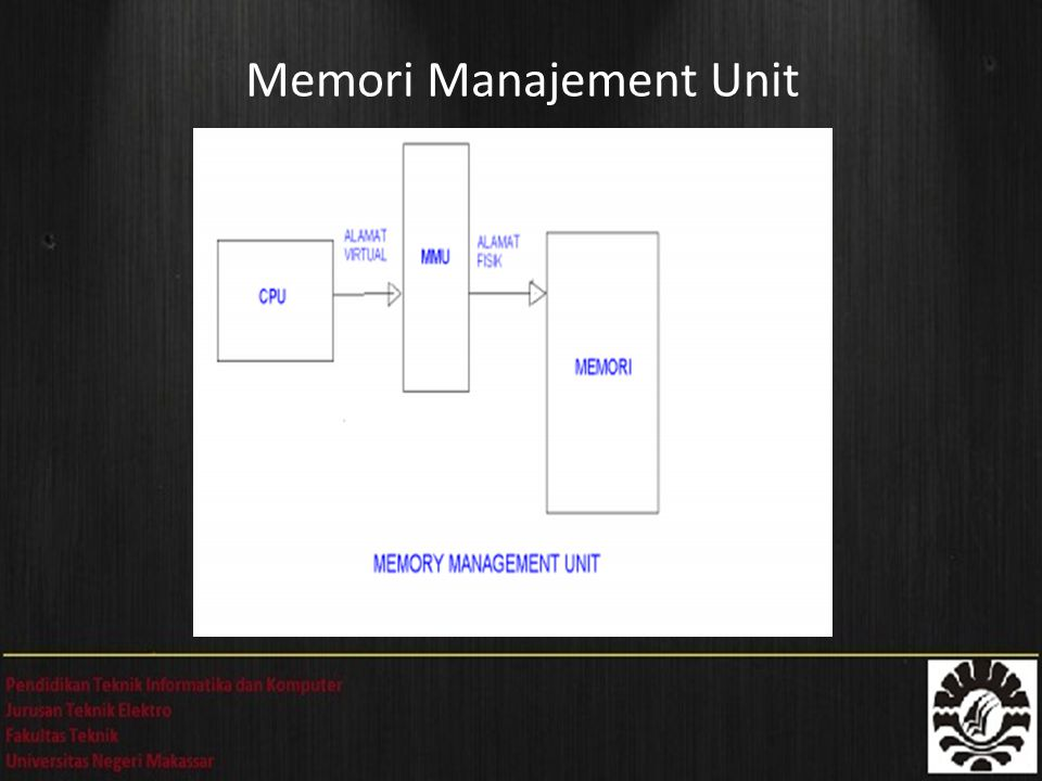 Memori Manajement Unit