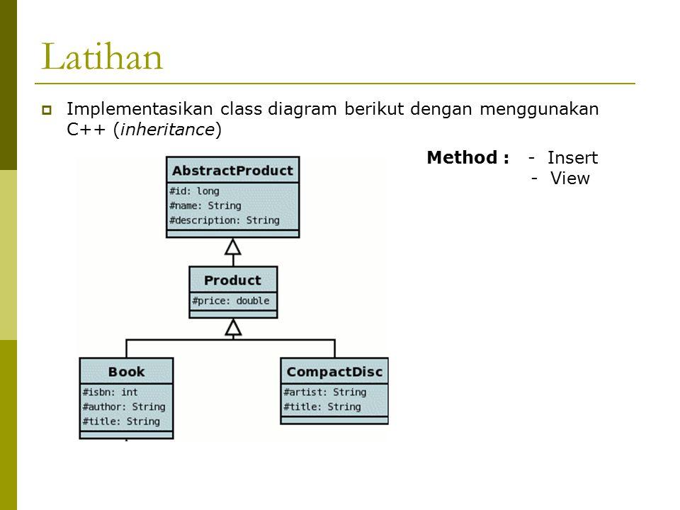 Latihan Implementasikan class diagram berikut dengan menggunakan C++ (inheritance) Method : - Insert.