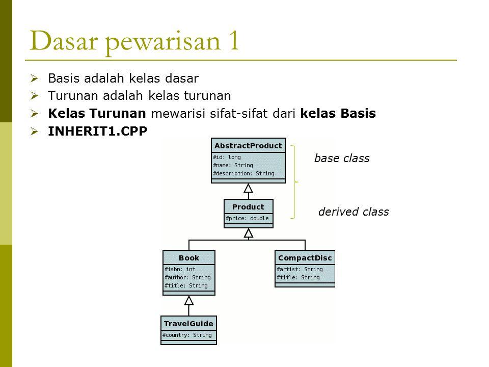 Dasar pewarisan 1 Basis adalah kelas dasar