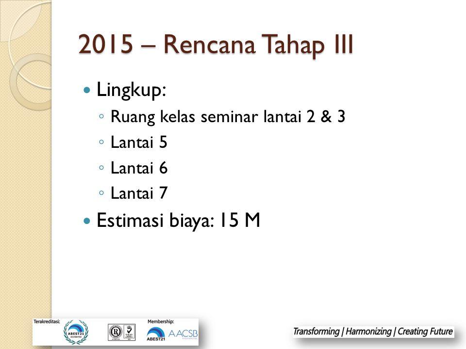 2015 – Rencana Tahap III Lingkup: Estimasi biaya: 15 M