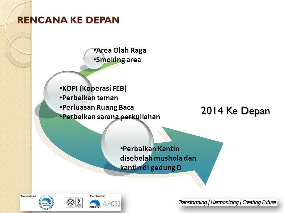 2014 Ke Depan RENCANA KE DEPAN Area Olah Raga Smoking area