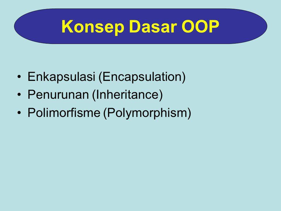 Konsep Dasar OOP Enkapsulasi (Encapsulation) Penurunan (Inheritance)