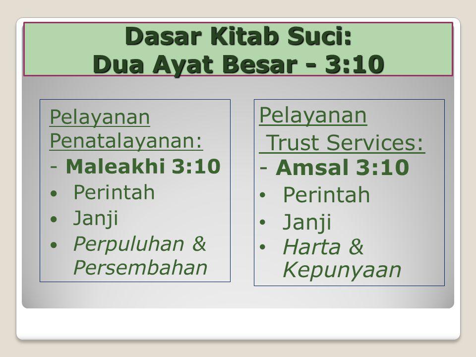 Dasar Kitab Suci: Dua Ayat Besar - 3:10