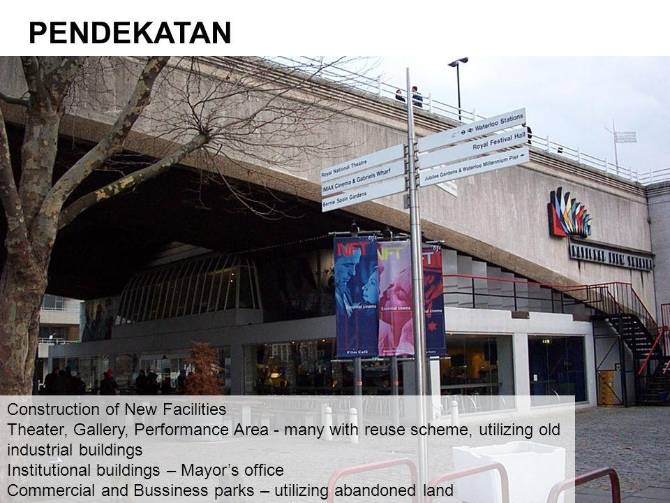 PENDEKATAN Construction of New Facilities