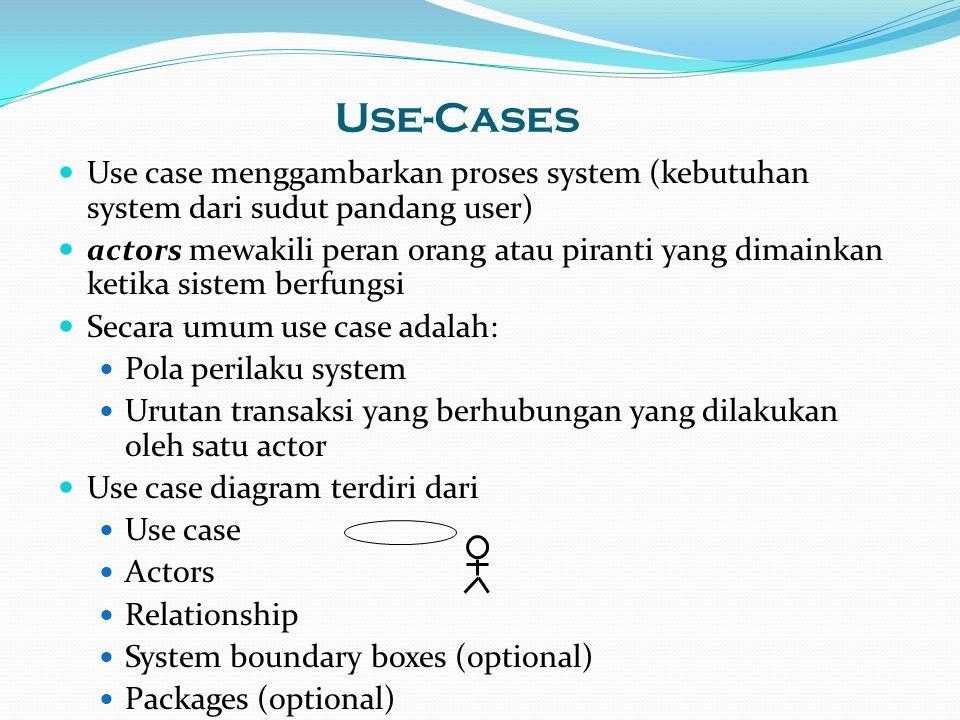 Use-Cases Use case menggambarkan proses system (kebutuhan system dari sudut pandang user)