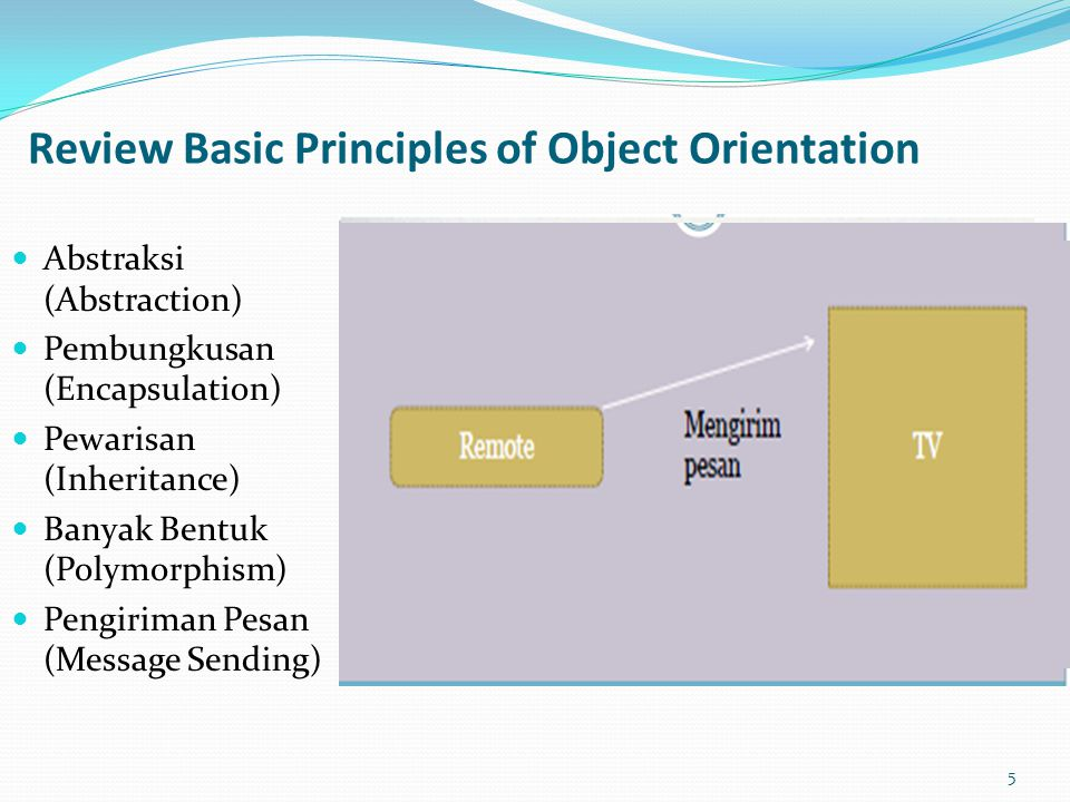 Review Basic Principles of Object Orientation