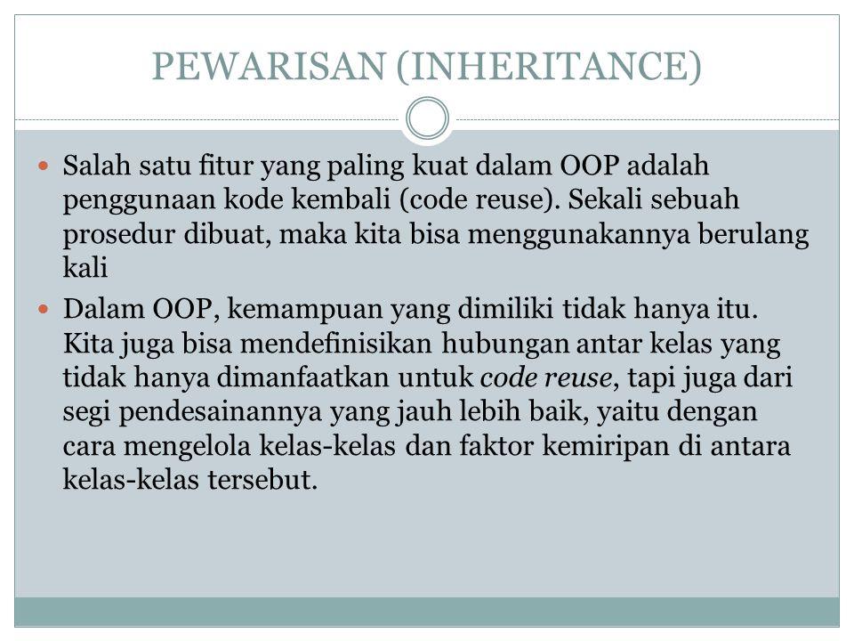 PEWARISAN (INHERITANCE)
