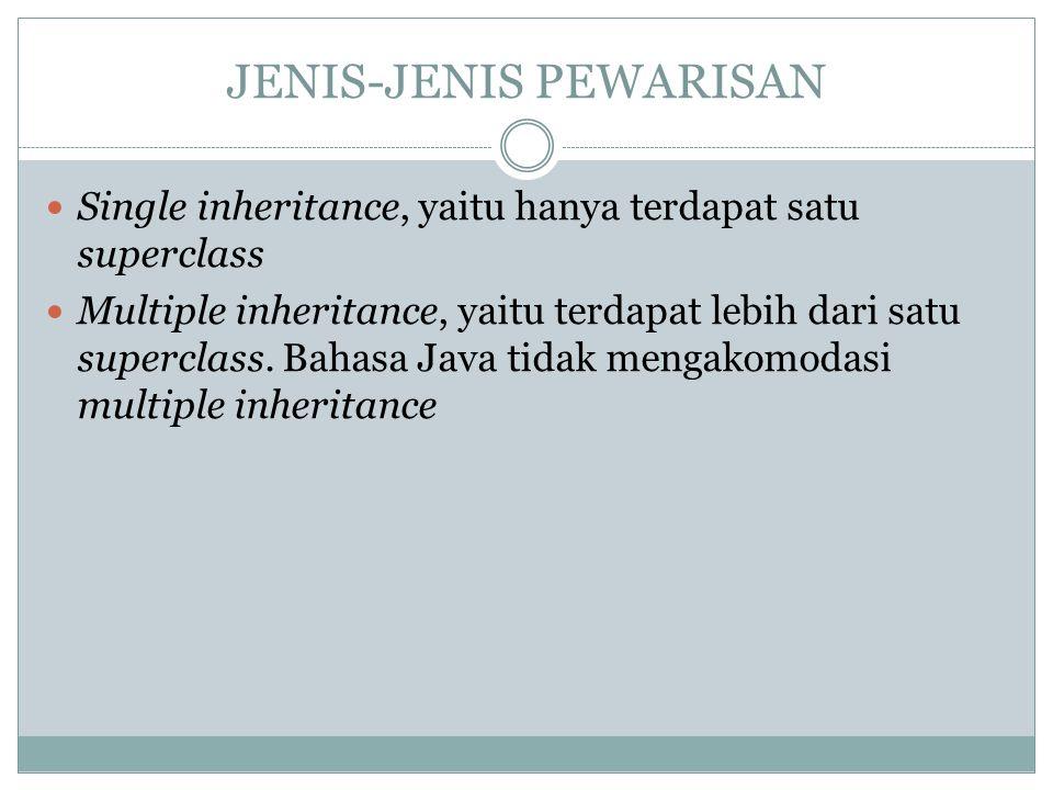 JENIS-JENIS PEWARISAN