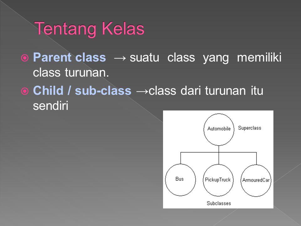 Tentang Kelas Parent class → suatu class yang memiliki class turunan.