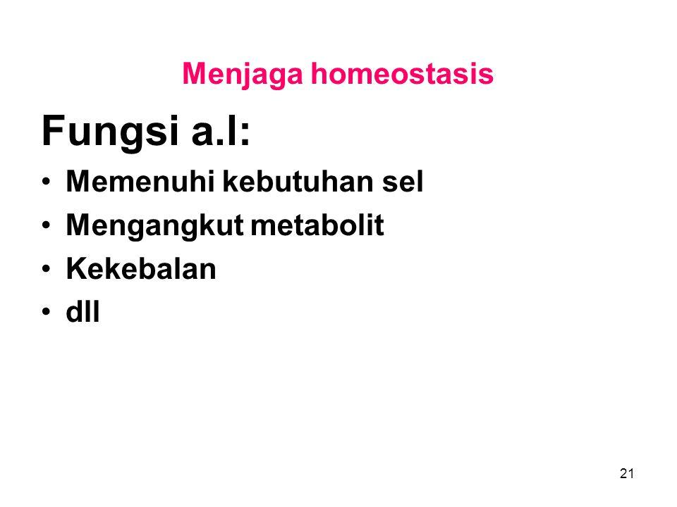 Fungsi a.l: Menjaga homeostasis Memenuhi kebutuhan sel
