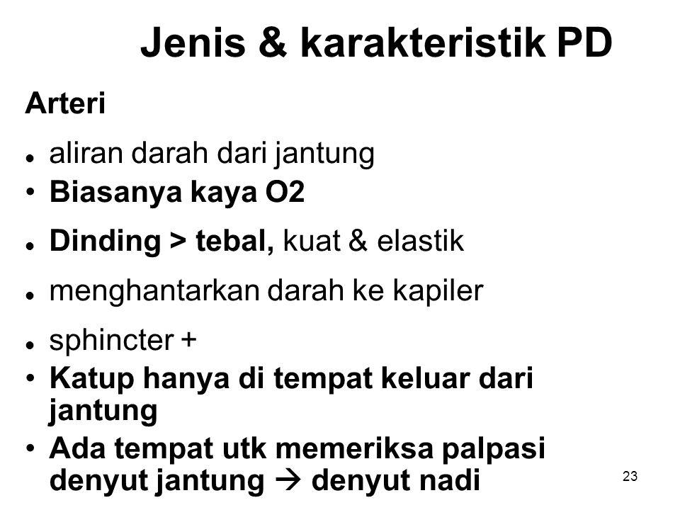 Jenis & karakteristik PD