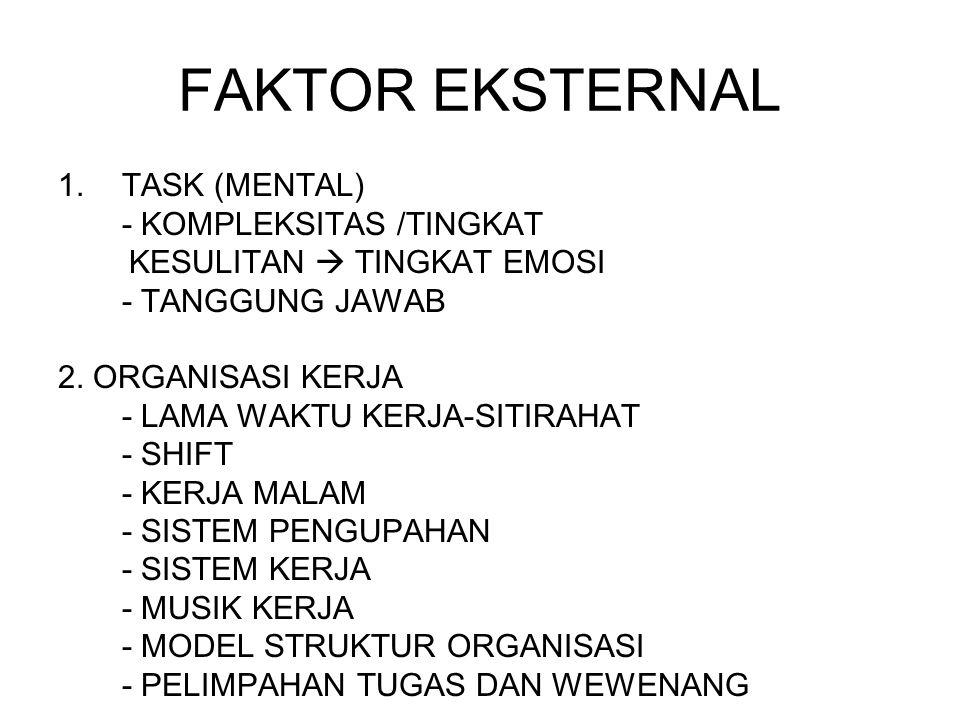 FAKTOR EKSTERNAL TASK (MENTAL) - KOMPLEKSITAS /TINGKAT
