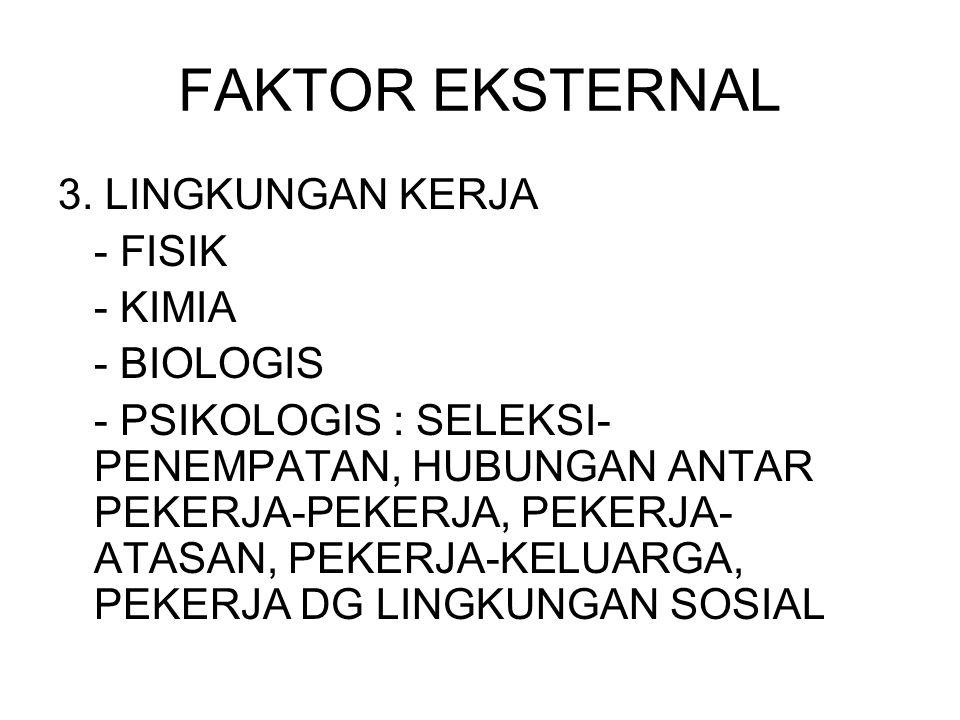 FAKTOR EKSTERNAL 3. LINGKUNGAN KERJA - FISIK - KIMIA - BIOLOGIS