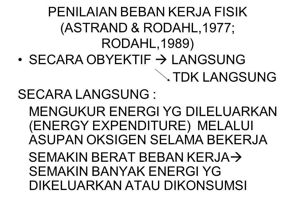 PENILAIAN BEBAN KERJA FISIK (ASTRAND & RODAHL,1977; RODAHL,1989)