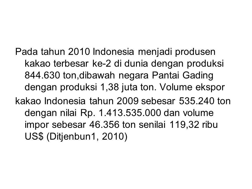 Pada tahun 2010 Indonesia menjadi produsen kakao terbesar ke-2 di dunia dengan produksi 844.630 ton,dibawah negara Pantai Gading dengan produksi 1,38 juta ton. Volume ekspor
