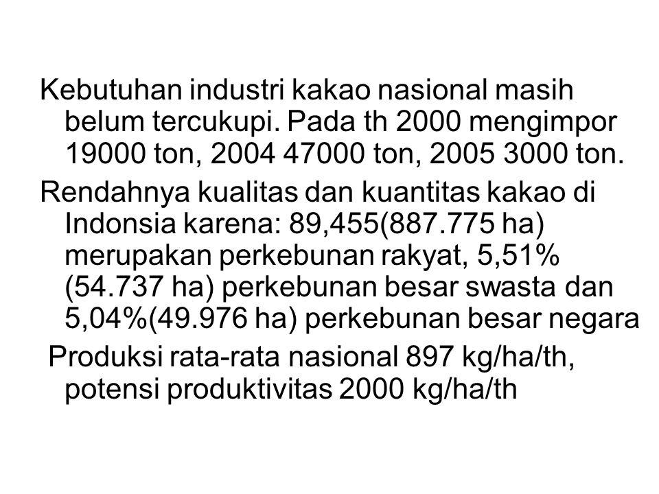 Kebutuhan industri kakao nasional masih belum tercukupi
