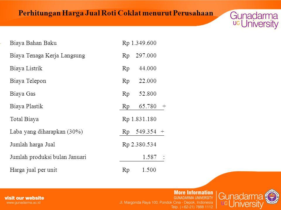 Perhitungan Harga Jual Roti Coklat menurut Perusahaan