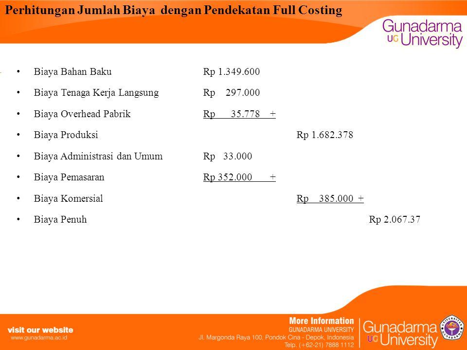 Perhitungan Jumlah Biaya dengan Pendekatan Full Costing