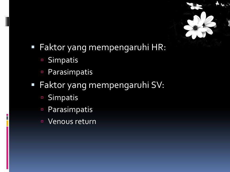 Faktor yang mempengaruhi HR: