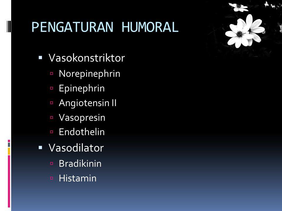 PENGATURAN HUMORAL Vasokonstriktor Vasodilator Norepinephrin