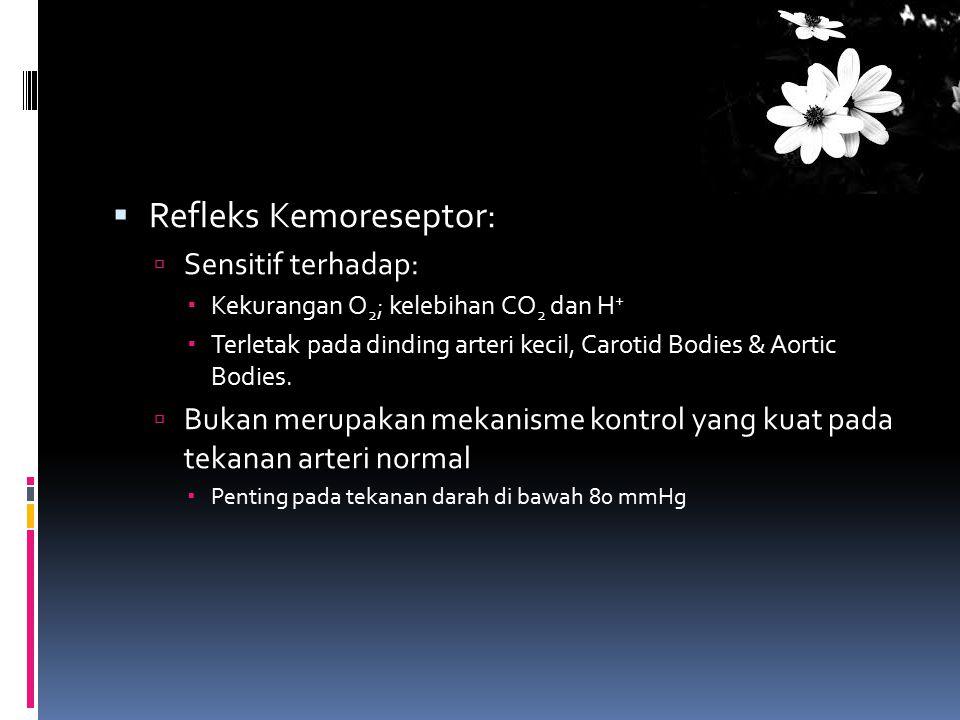 Refleks Kemoreseptor: