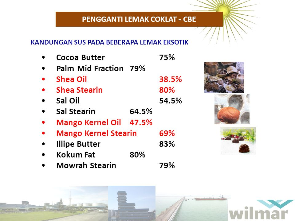 Cocoa Butter 75% Palm Mid Fraction 79% Shea Oil 38.5% Shea Stearin 80%