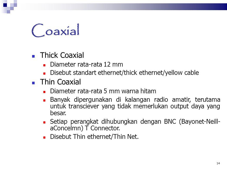 Coaxial Thick Coaxial Thin Coaxial Diameter rata-rata 12 mm