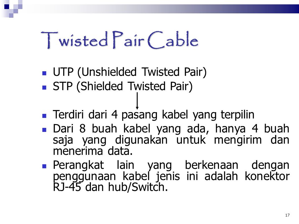 Twisted Pair Cable UTP (Unshielded Twisted Pair)‏