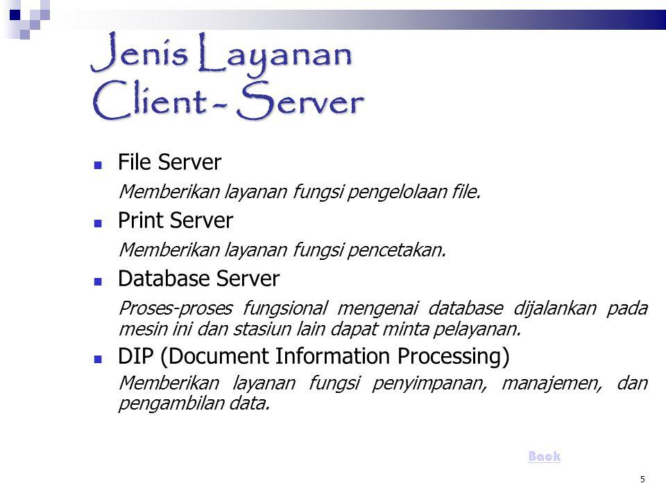 Jenis Layanan Client - Server