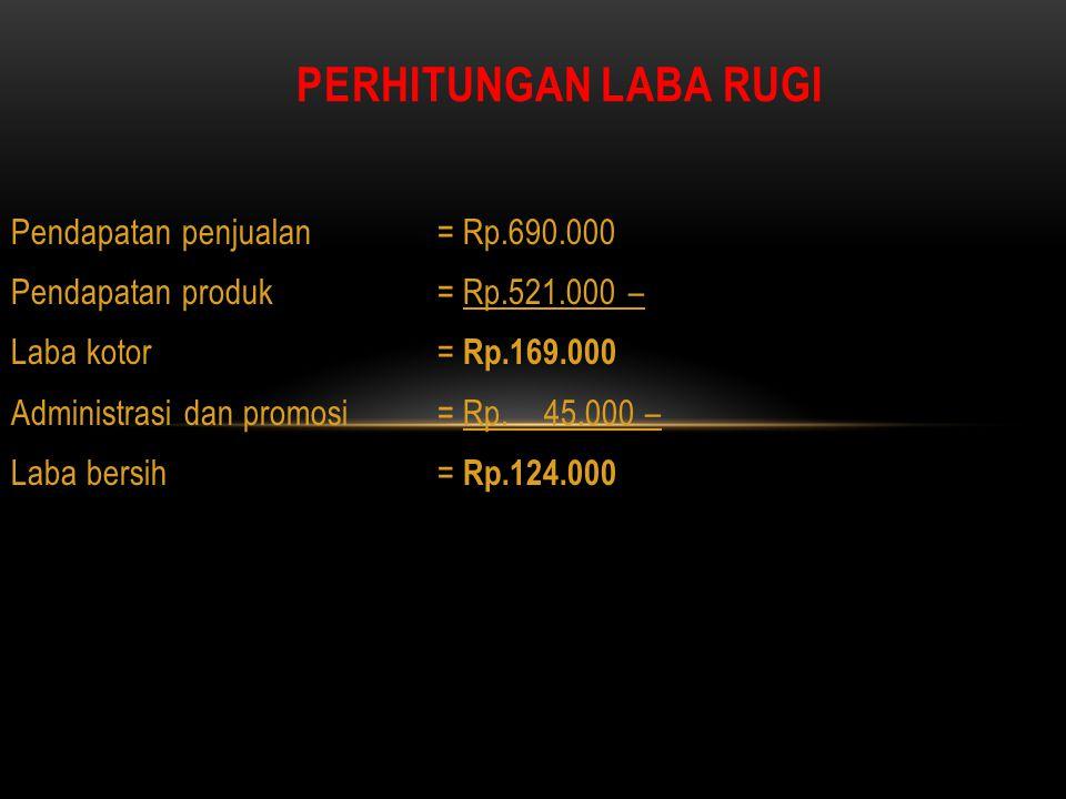 Perhitungan Laba Rugi Pendapatan penjualan = Rp.690.000