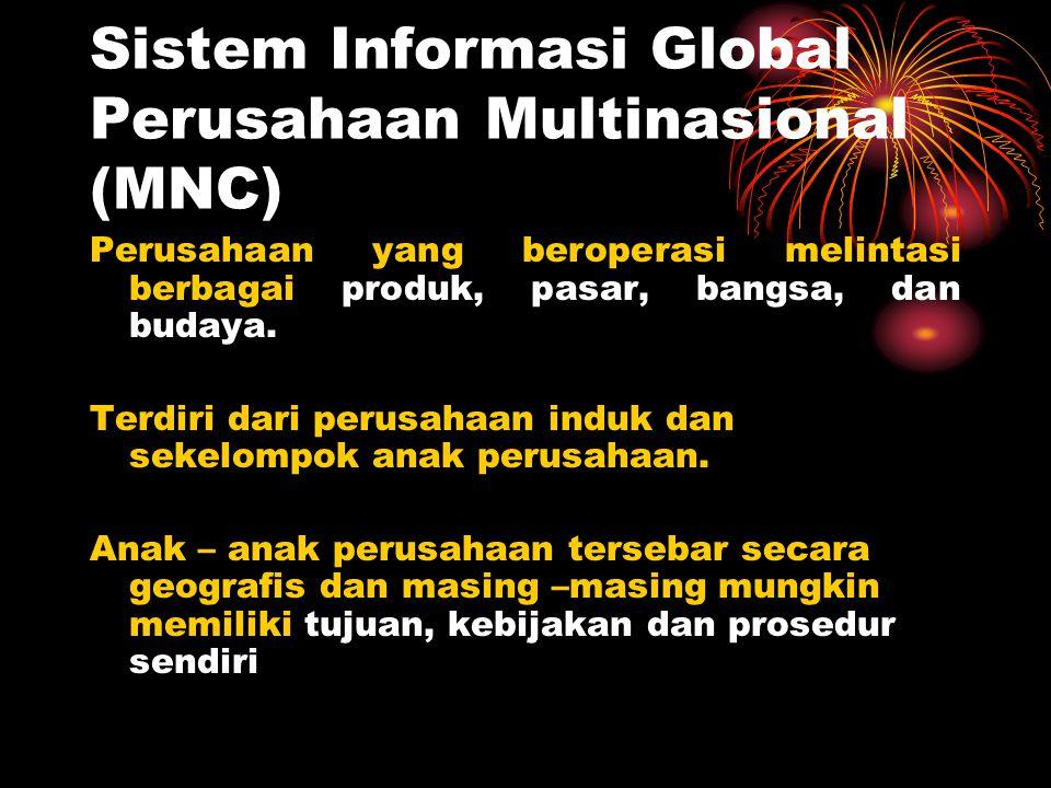 Sistem Informasi Global Perusahaan Multinasional (MNC)