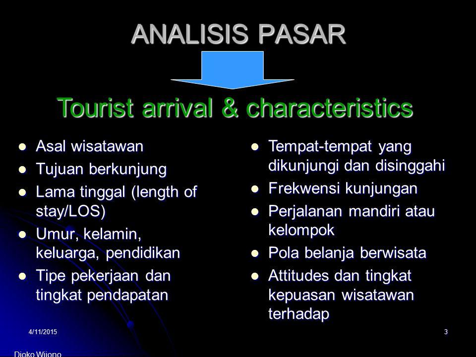 Tourist arrival & characteristics
